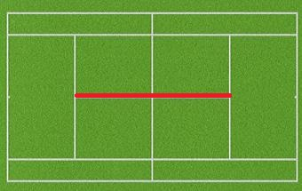 center line - giant glossary of tennis terms