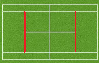 service line - giant glossary of tennis terms