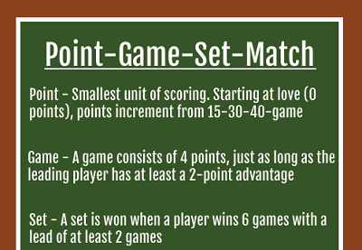 Point-Game-Set-Match-featured-image
