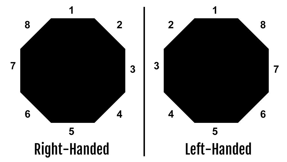 tennis-grips-bevels-guide - understanding tennis grips