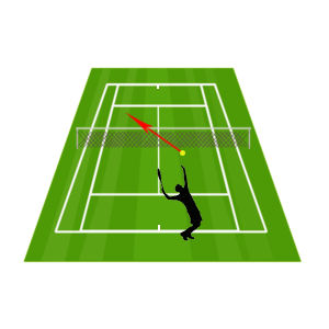 how to serve correctly - tennis rules- rules of tennis