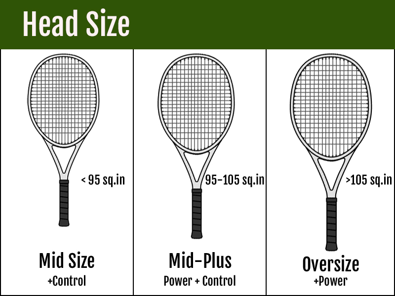 how to choose a tennis racquet pro tennis tips rh protennistips net