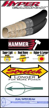 Wilson-Hyper-Hammer-Technology